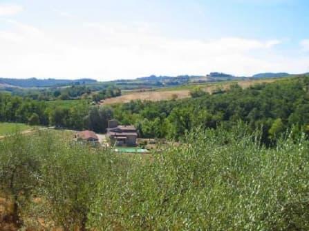 Azienda agrituristica sulla Via Francigena